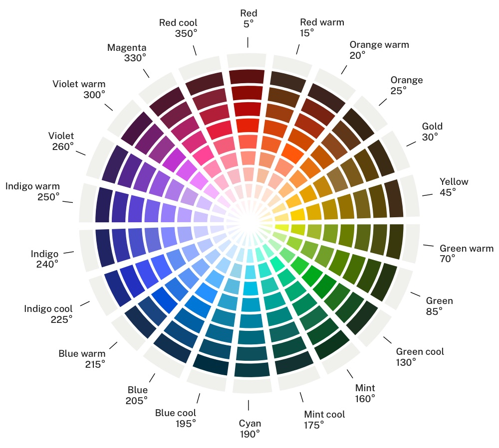 vivid color wheel